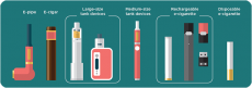 what-do-we-understand-concerning-e-cigarettes